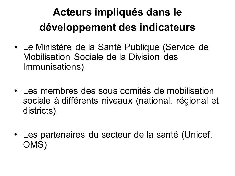 Acteurs impliqués dans le développement des indicateurs Le Ministère de la Santé Publique (Service de Mobilisation Sociale de la Division des Immunisa