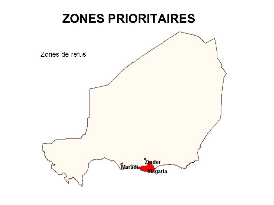 ZONES PRIORITAIRES Zone daccès difficile Zone à population nomade Zones dinsécurité Zones à localité non couverte Zones à réticence à la vaccination Z