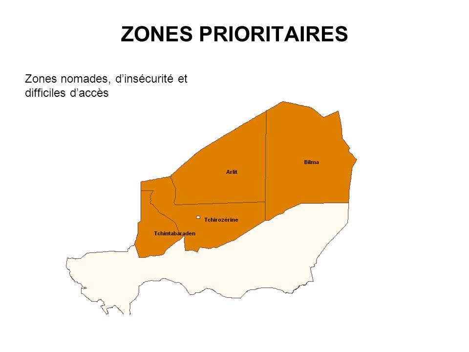 ZONES PRIORITAIRES Zones nomades, dinsécurité et difficiles daccès