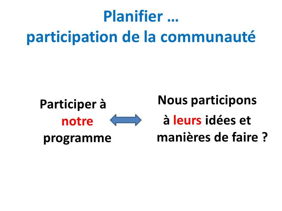 Planifier … participation de la communauté Participer à notre programme Nous participons à leurs idées et manières de faire ?