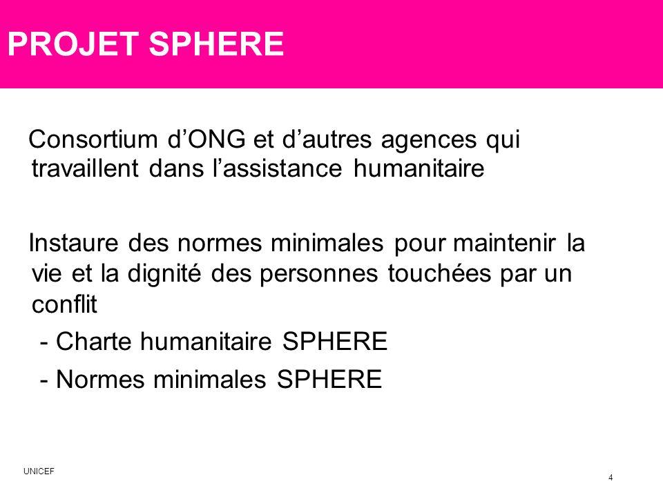 PROJET SPHERE Consortium dONG et dautres agences qui travaillent dans lassistance humanitaire Instaure des normes minimales pour maintenir la vie et la dignité des personnes touchées par un conflit - Charte humanitaire SPHERE - Normes minimales SPHERE 4 UNICEF
