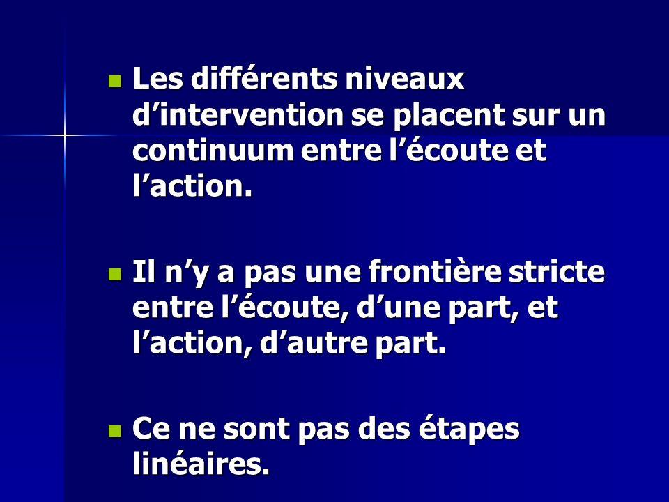 Les différents niveaux dintervention se placent sur un continuum entre lécoute et laction. Les différents niveaux dintervention se placent sur un cont