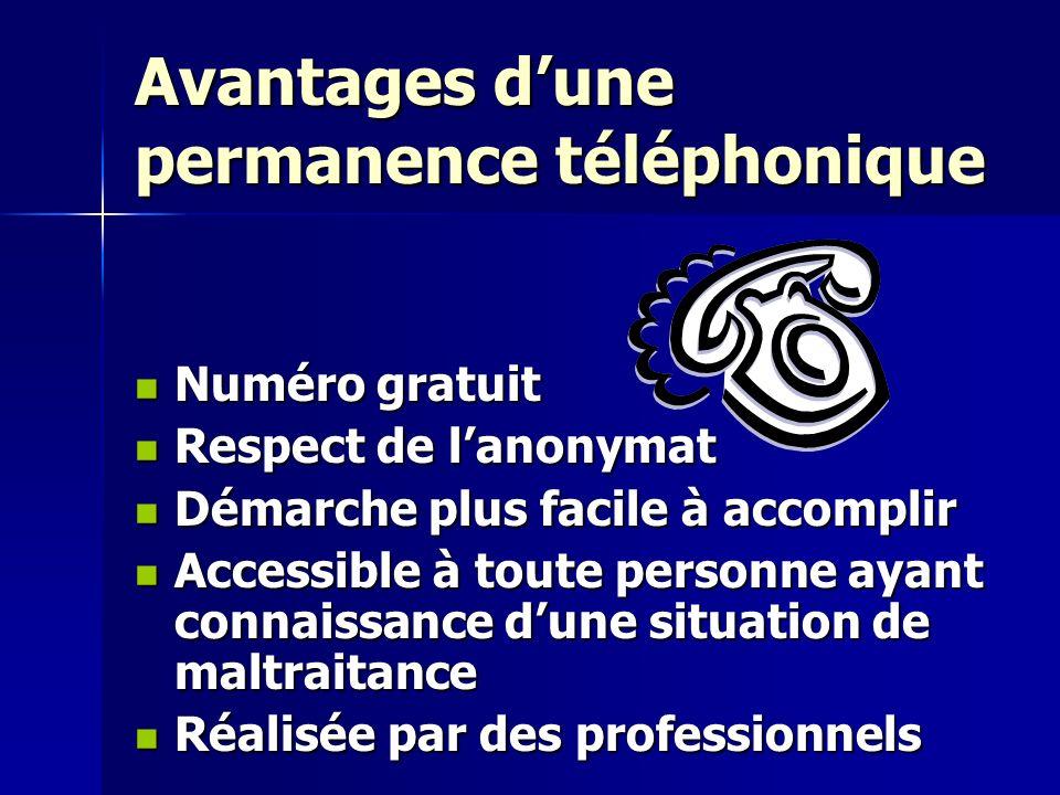 Avantages dune permanence téléphonique Numéro gratuit Numéro gratuit Respect de lanonymat Respect de lanonymat Démarche plus facile à accomplir Démarc
