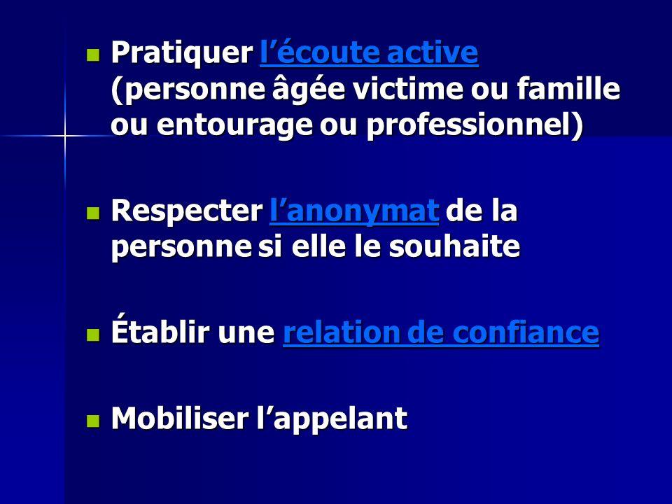Pratiquer lécoute active (personne âgée victime ou famille ou entourage ou professionnel) Pratiquer lécoute active (personne âgée victime ou famille o