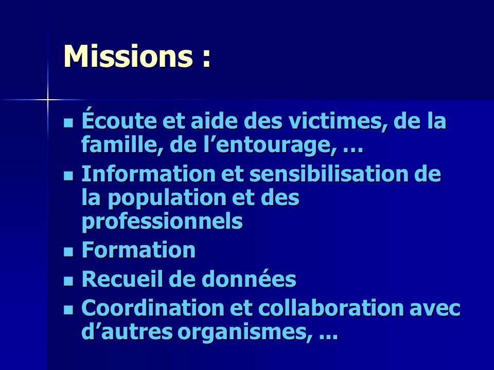 CONTACT PERSONNE(S) RESSOURCE(S) Prendre contact avec des personnes impliquées dans la situation (famille ou professionnels).