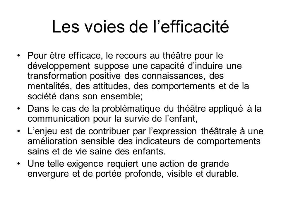 Les voies de lefficacité Pour être efficace, le recours au théâtre pour le développement suppose une capacité dinduire une transformation positive des