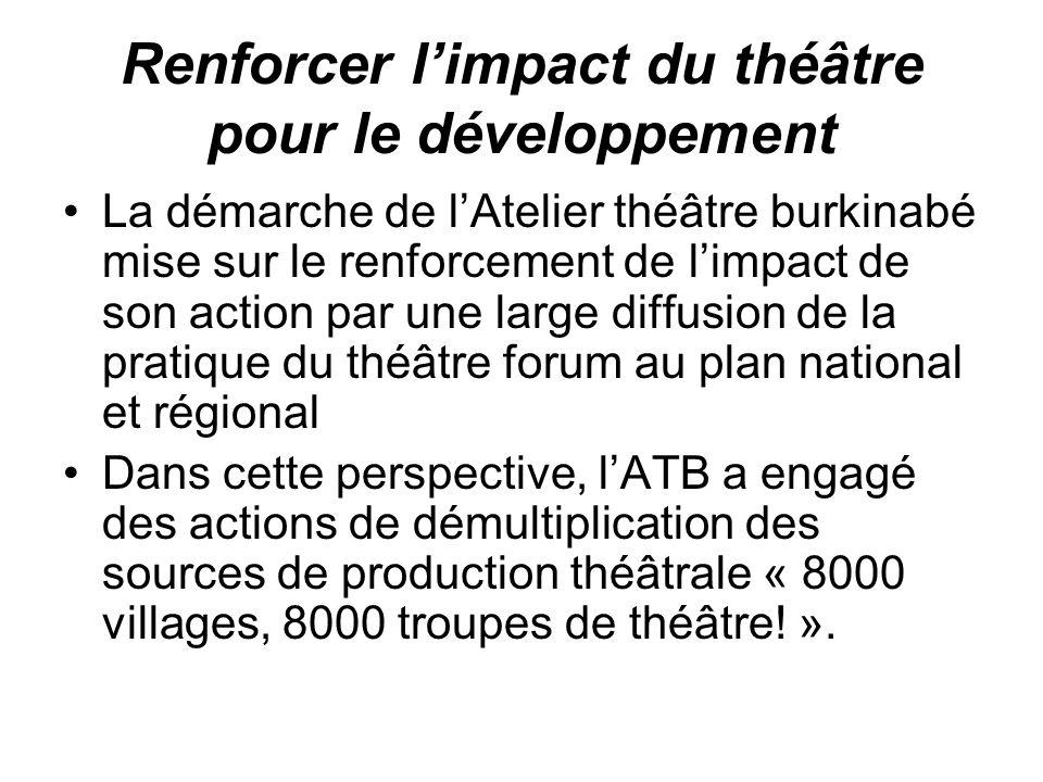 Renforcer limpact du théâtre pour le développement La démarche de lAtelier théâtre burkinabé mise sur le renforcement de limpact de son action par une