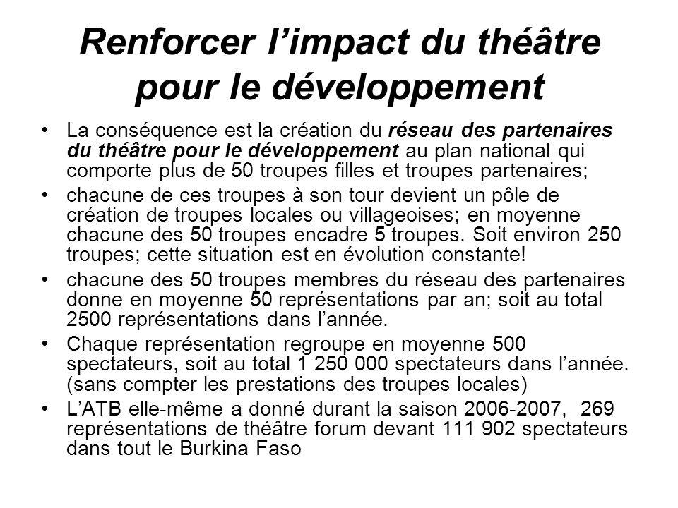 Renforcer limpact du théâtre pour le développement La conséquence est la création du réseau des partenaires du théâtre pour le développement au plan n
