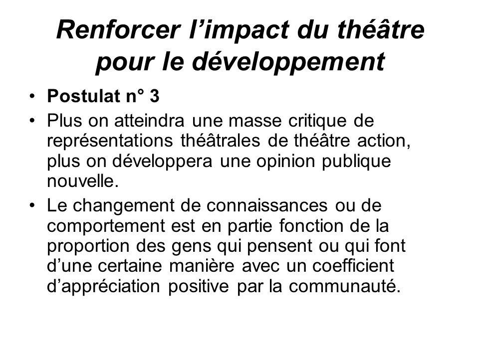 Renforcer limpact du théâtre pour le développement Postulat n° 3 Plus on atteindra une masse critique de représentations théâtrales de théâtre action,