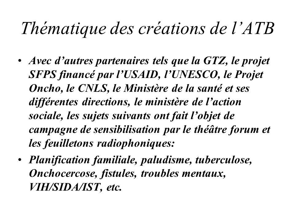 Thématique des créations de lATB Avec dautres partenaires tels que la GTZ, le projet SFPS financé par lUSAID, lUNESCO, le Projet Oncho, le CNLS, le Mi