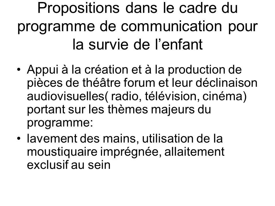 Propositions dans le cadre du programme de communication pour la survie de lenfant Appui à la création et à la production de pièces de théâtre forum e