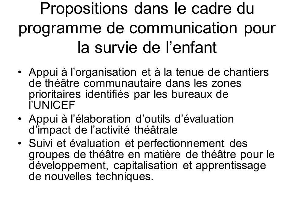 Propositions dans le cadre du programme de communication pour la survie de lenfant Appui à lorganisation et à la tenue de chantiers de théâtre communa