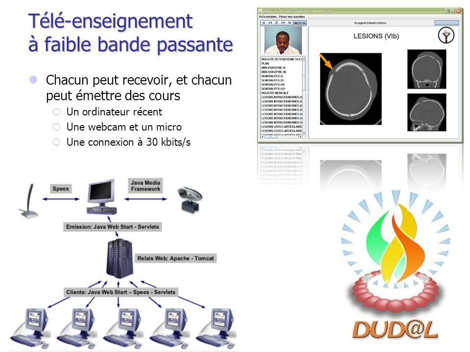Télé-enseignement à faible bande passante Chacun peut recevoir, et chacun peut émettre des cours Un ordinateur récent Une webcam et un micro Une conne
