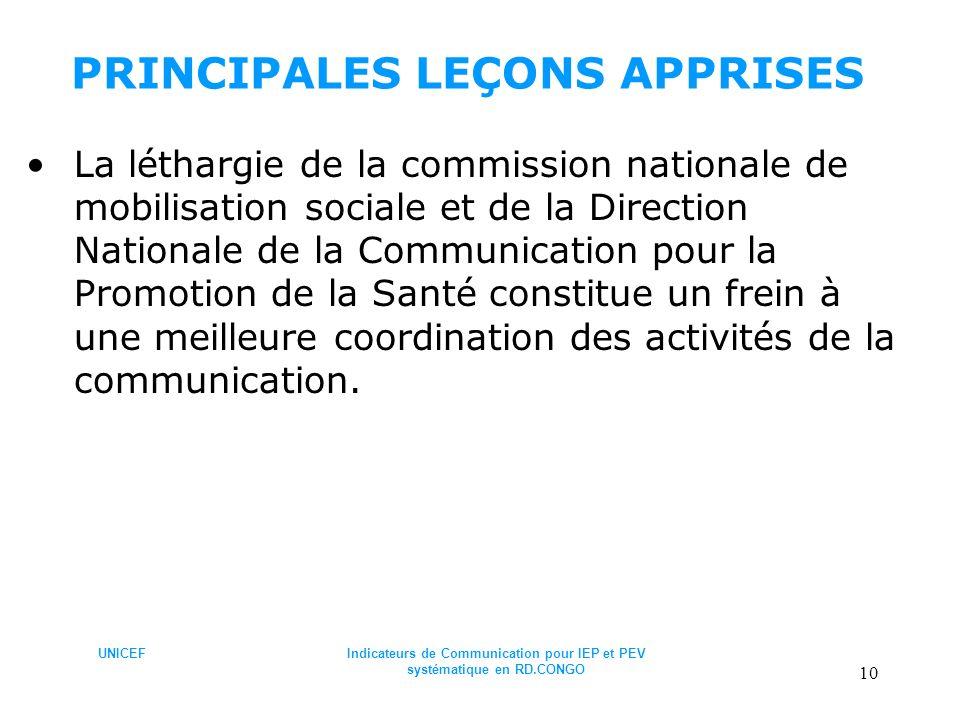 UNICEFIndicateurs de Communication pour IEP et PEV systématique en RD.CONGO 10 PRINCIPALES LEÇONS APPRISES La léthargie de la commission nationale de