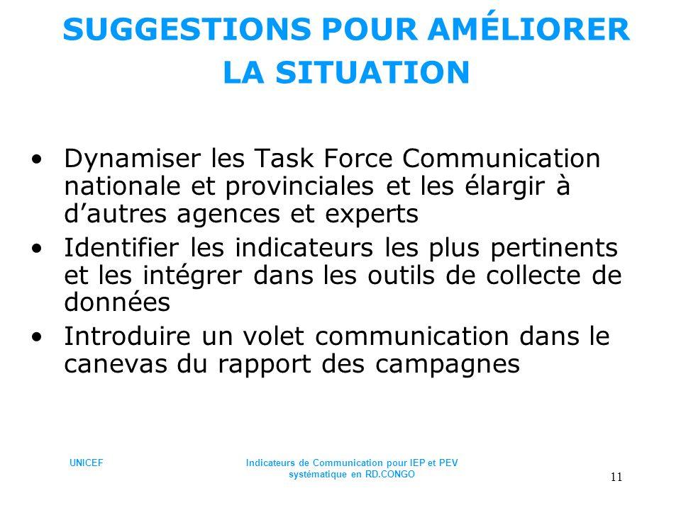 UNICEFIndicateurs de Communication pour IEP et PEV systématique en RD.CONGO 11 SUGGESTIONS POUR AMÉLIORER LA SITUATION Dynamiser les Task Force Commun