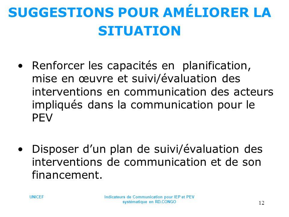 UNICEFIndicateurs de Communication pour IEP et PEV systématique en RD.CONGO 12 SUGGESTIONS POUR AMÉLIORER LA SITUATION Renforcer les capacités en plan