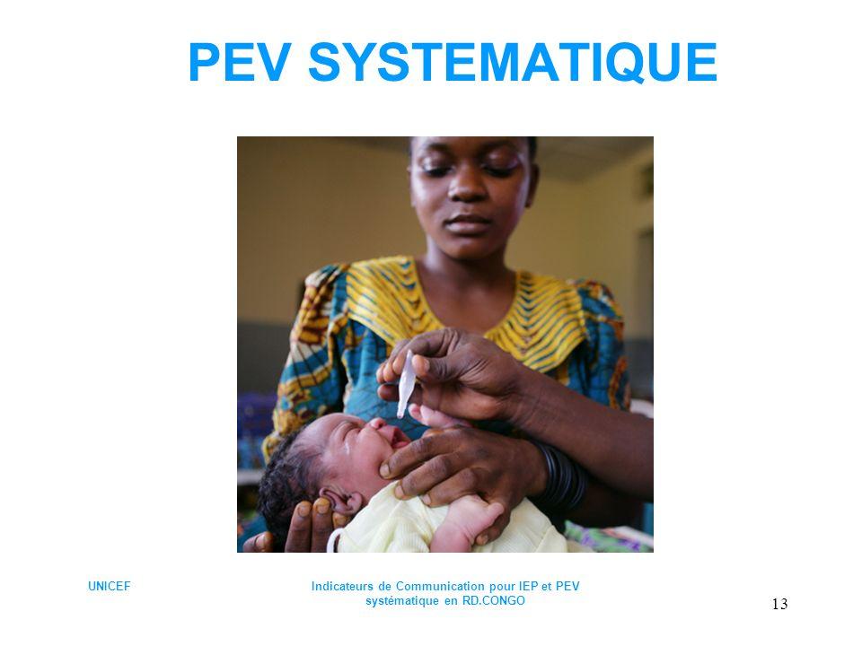UNICEFIndicateurs de Communication pour IEP et PEV systématique en RD.CONGO 13 PEV SYSTEMATIQUE
