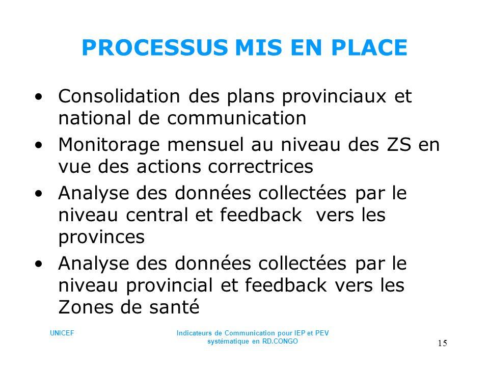 UNICEFIndicateurs de Communication pour IEP et PEV systématique en RD.CONGO 15 PROCESSUS MIS EN PLACE Consolidation des plans provinciaux et national