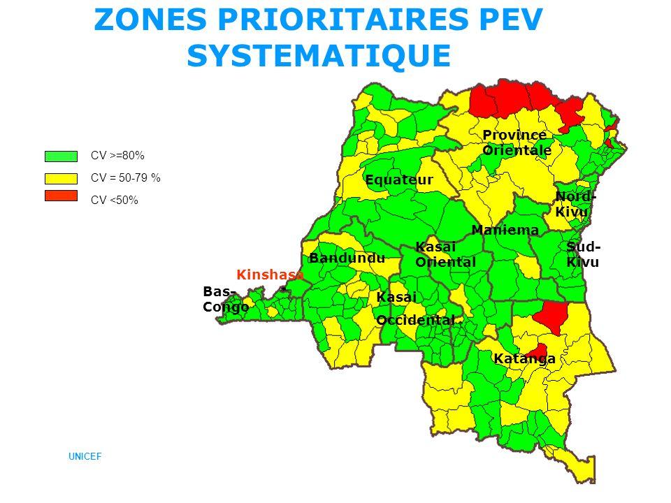 UNICEFIndicateurs de Communication pour IEP et PEV systématique en RD.CONGO 17 ZONES PRIORITAIRES PEV SYSTEMATIQUE CV >=80% CV = 50-79 % CV <50% Bas-