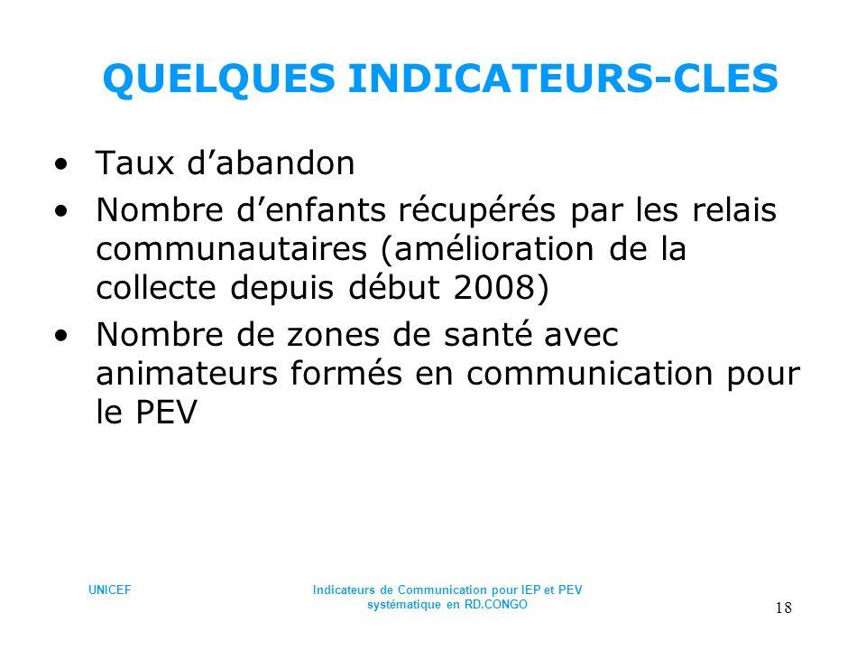 UNICEFIndicateurs de Communication pour IEP et PEV systématique en RD.CONGO 18 QUELQUES INDICATEURS-CLES Taux dabandon Nombre denfants récupérés par l