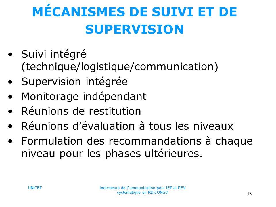 UNICEFIndicateurs de Communication pour IEP et PEV systématique en RD.CONGO 19 MÉCANISMES DE SUIVI ET DE SUPERVISION Suivi intégré (technique/logistiq