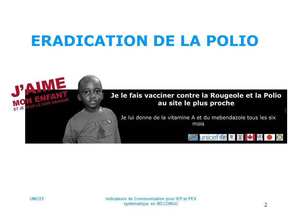 UNICEFIndicateurs de Communication pour IEP et PEV systématique en RD.CONGO 2 ERADICATION DE LA POLIO