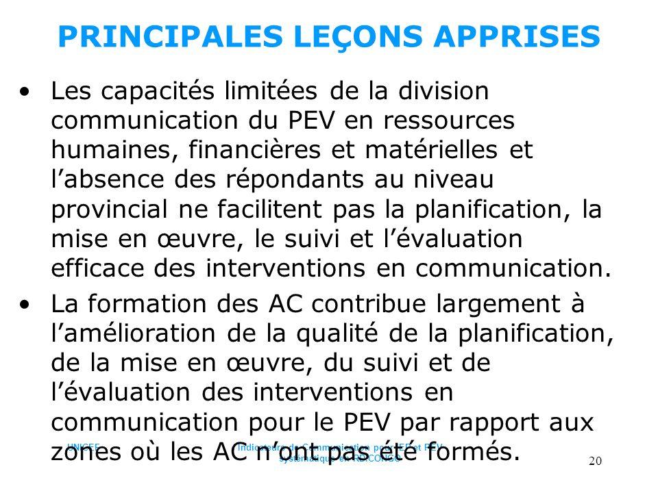 UNICEFIndicateurs de Communication pour IEP et PEV systématique en RD.CONGO 20 PRINCIPALES LEÇONS APPRISES Les capacités limitées de la division commu