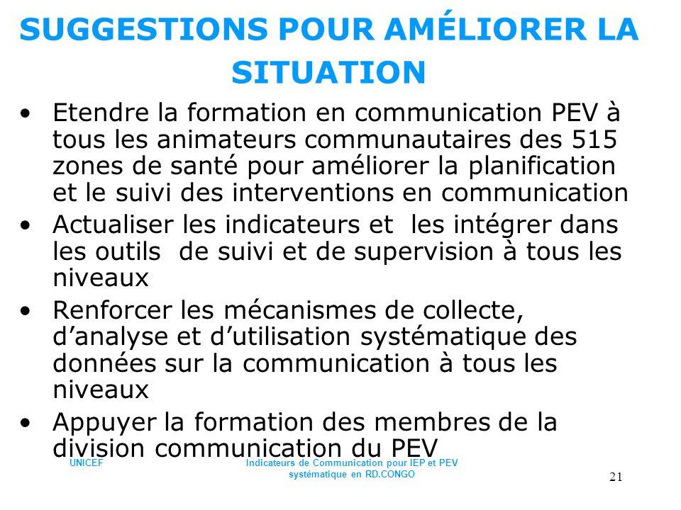UNICEFIndicateurs de Communication pour IEP et PEV systématique en RD.CONGO 21 SUGGESTIONS POUR AMÉLIORER LA SITUATION Etendre la formation en communi