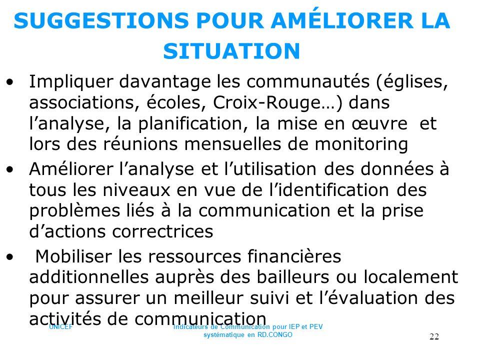 UNICEFIndicateurs de Communication pour IEP et PEV systématique en RD.CONGO 22 SUGGESTIONS POUR AMÉLIORER LA SITUATION Impliquer davantage les communa
