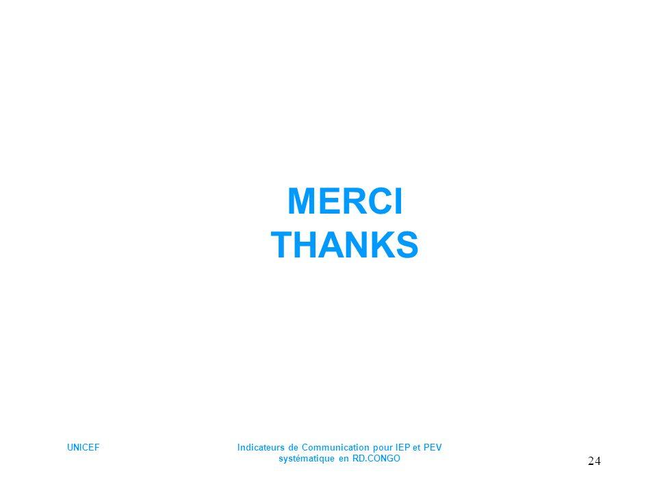 UNICEFIndicateurs de Communication pour IEP et PEV systématique en RD.CONGO 24 MERCI THANKS
