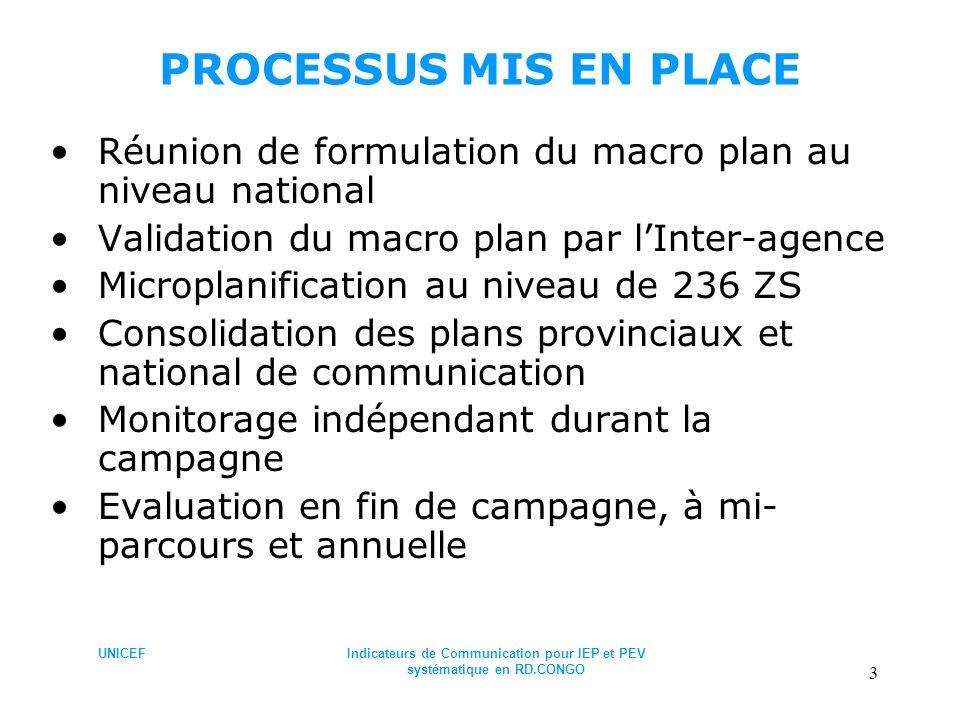 UNICEFIndicateurs de Communication pour IEP et PEV systématique en RD.CONGO 3 PROCESSUS MIS EN PLACE Réunion de formulation du macro plan au niveau na
