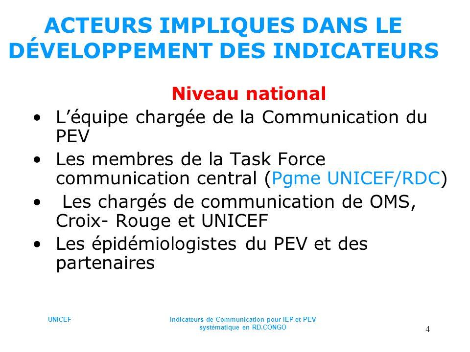 UNICEFIndicateurs de Communication pour IEP et PEV systématique en RD.CONGO 4 ACTEURS IMPLIQUES DANS LE DÉVELOPPEMENT DES INDICATEURS Niveau national