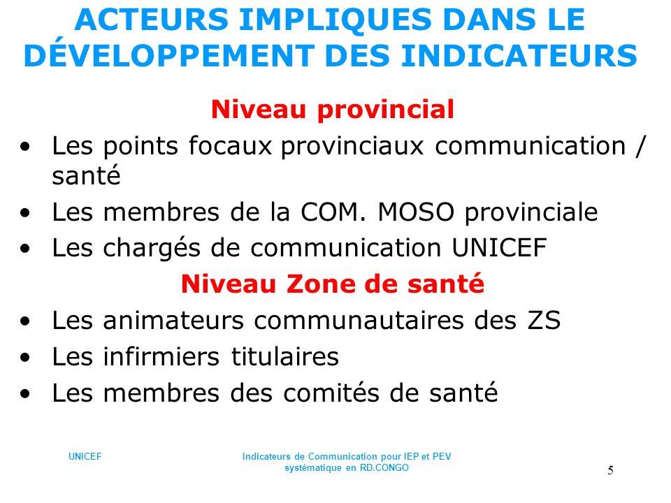 UNICEFIndicateurs de Communication pour IEP et PEV systématique en RD.CONGO 5 ACTEURS IMPLIQUES DANS LE DÉVELOPPEMENT DES INDICATEURS Niveau provincia