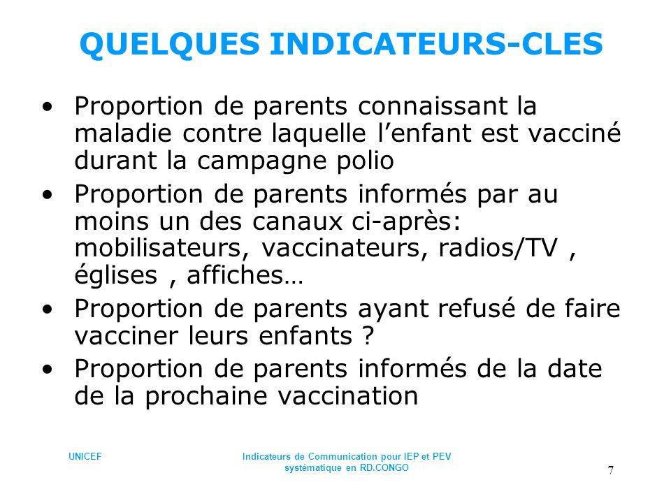 UNICEFIndicateurs de Communication pour IEP et PEV systématique en RD.CONGO 7 QUELQUES INDICATEURS-CLES Proportion de parents connaissant la maladie c