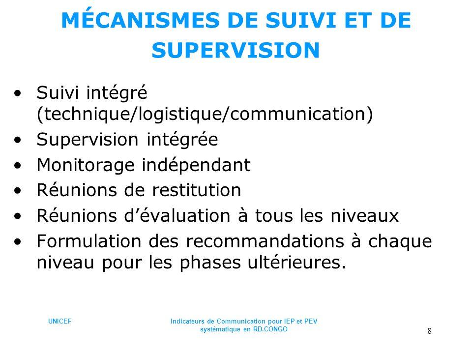 UNICEFIndicateurs de Communication pour IEP et PEV systématique en RD.CONGO 8 MÉCANISMES DE SUIVI ET DE SUPERVISION Suivi intégré (technique/logistiqu