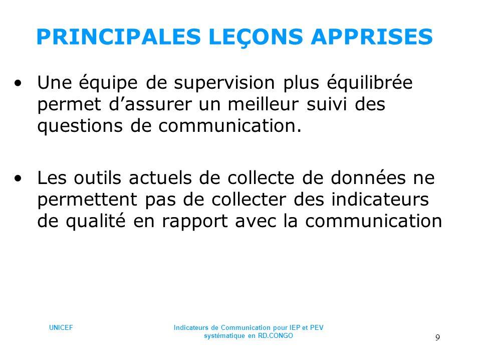 UNICEFIndicateurs de Communication pour IEP et PEV systématique en RD.CONGO 9 PRINCIPALES LEÇONS APPRISES Une équipe de supervision plus équilibrée pe