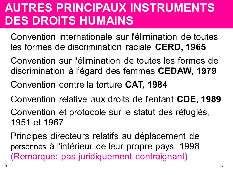 AUTRES PRINCIPAUX INSTRUMENTS DES DROITS HUMAINS Convention relative aux droits de l'enfant CDE, 1989 Convention contre la torture CAT, 1984 Conventio
