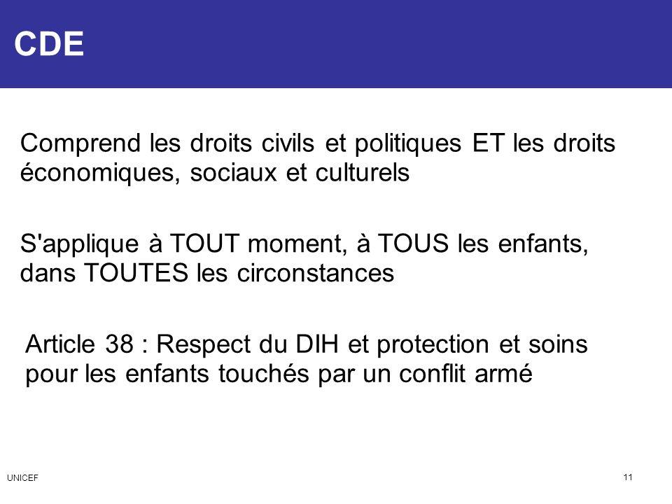 CDE Comprend les droits civils et politiques ET les droits économiques, sociaux et culturels Article 38 : Respect du DIH et protection et soins pour l