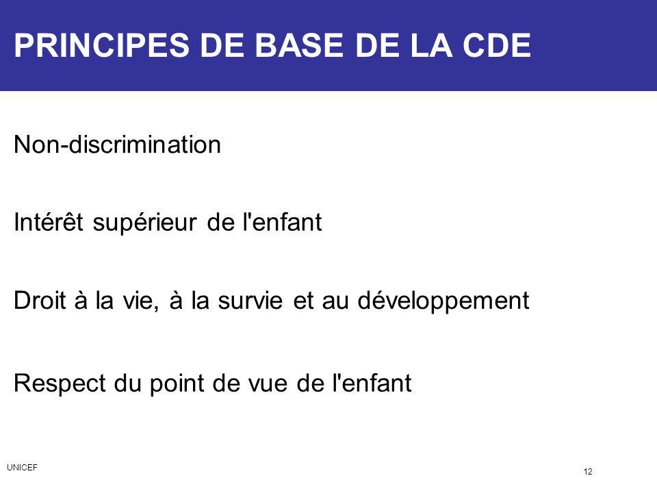 PRINCIPES DE BASE DE LA CDE Non-discrimination 12 Intérêt supérieur de l'enfant Droit à la vie, à la survie et au développement Respect du point de vu