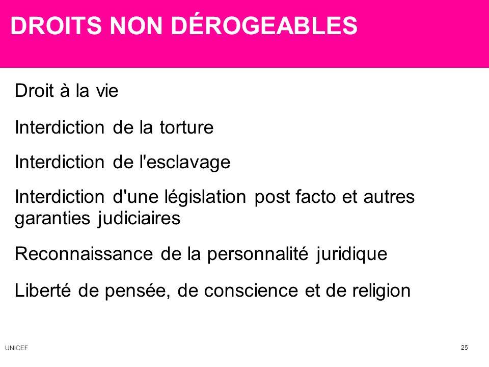 DROITS NON DÉROGEABLES Liberté de pensée, de conscience et de religion Interdiction d'une législation post facto et autres garanties judiciaires Inter