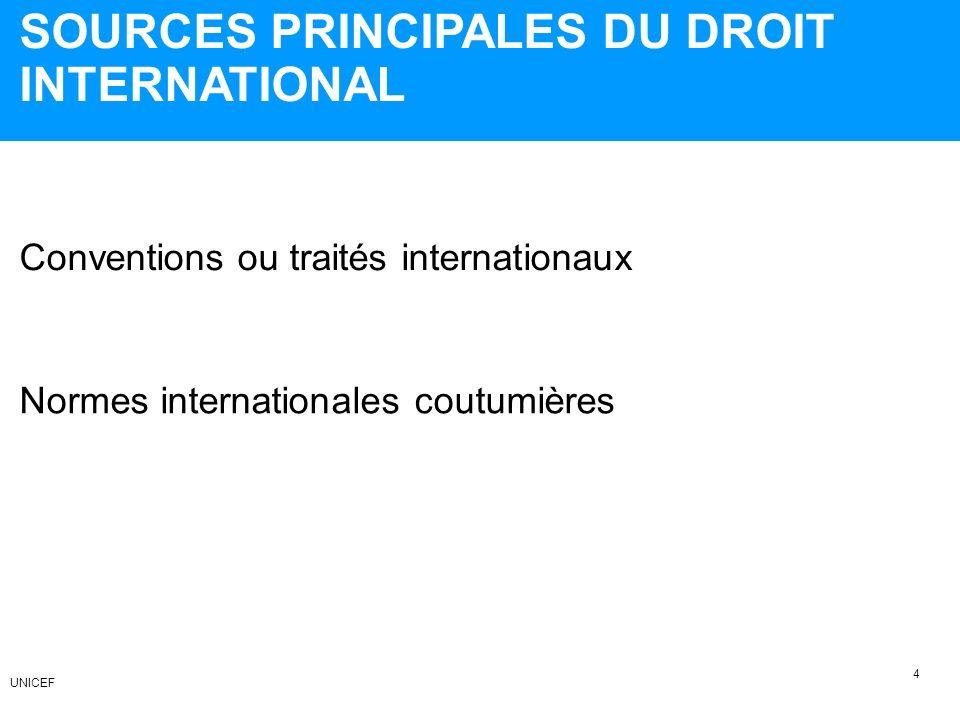 EN QUOI CONSISTE LE DROIT INTERNATIONAL DES DROITS HUMAINS.