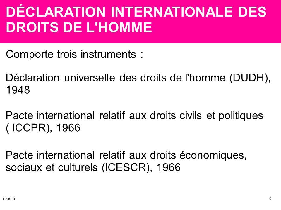DÉCLARATION INTERNATIONALE DES DROITS DE L'HOMME 9 Comporte trois instruments : Déclaration universelle des droits de l'homme (DUDH), 1948 Pacte inter