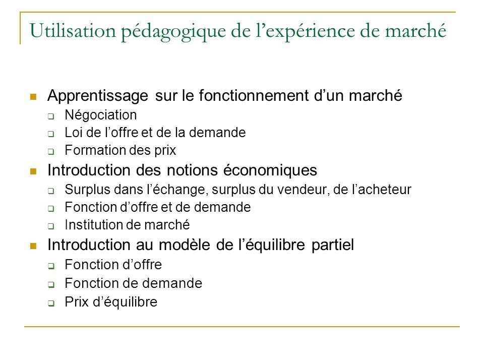 Utilisation pédagogique de lexpérience de marché Apprentissage sur le fonctionnement dun marché Négociation Loi de loffre et de la demande Formation d
