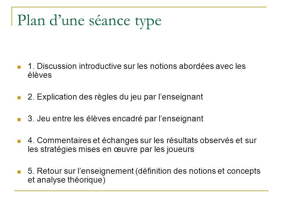 Plan dune séance type 1. Discussion introductive sur les notions abordées avec les élèves 2. Explication des règles du jeu par lenseignant 3. Jeu entr