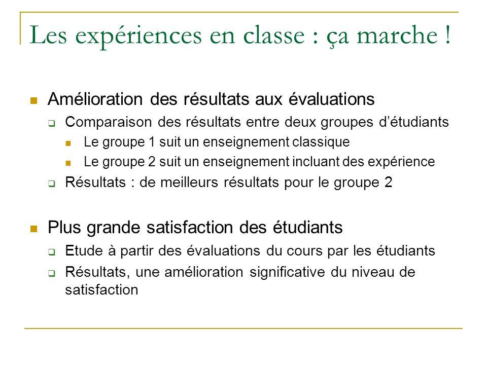 Les expériences en classe : ça marche ! Amélioration des résultats aux évaluations Comparaison des résultats entre deux groupes détudiants Le groupe 1
