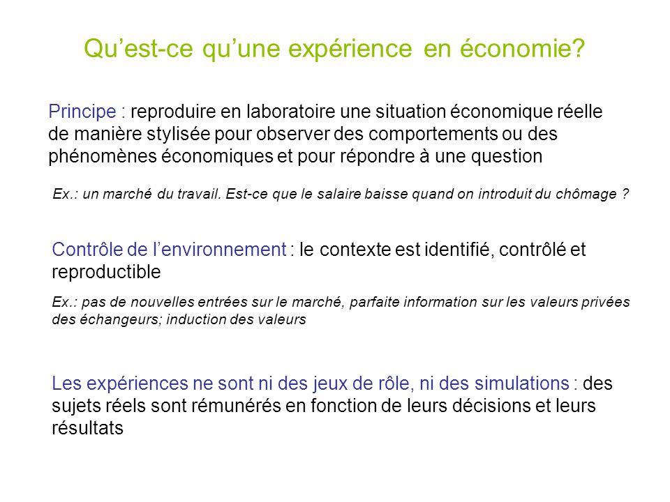 Quest-ce quune expérience en économie? Principe : reproduire en laboratoire une situation économique réelle de manière stylisée pour observer des comp
