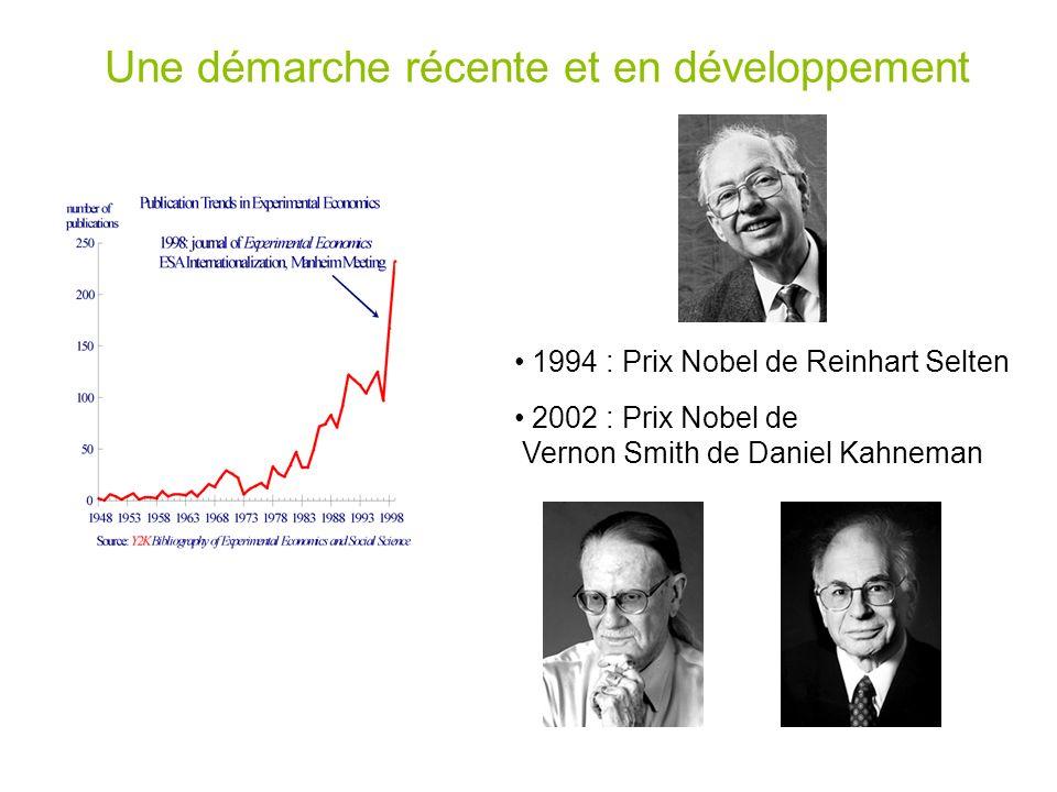 Une démarche récente et en développement 1994 : Prix Nobel de Reinhart Selten 2002 : Prix Nobel de Vernon Smith de Daniel Kahneman