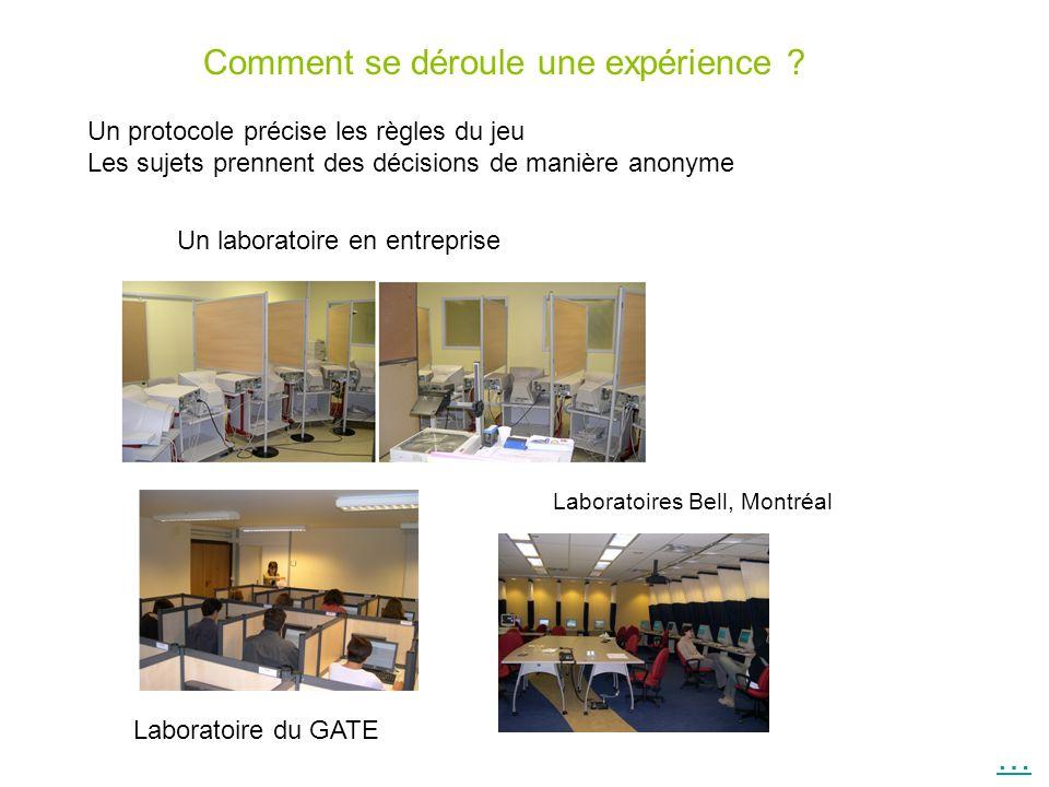 Un laboratoire en entreprise Laboratoire du GATE Laboratoires Bell, Montréal … Comment se déroule une expérience .