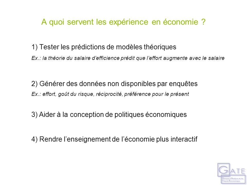 A quoi servent les expérience en économie ? 1) Tester les prédictions de modèles théoriques Ex.: la théorie du salaire defficience prédit que leffort