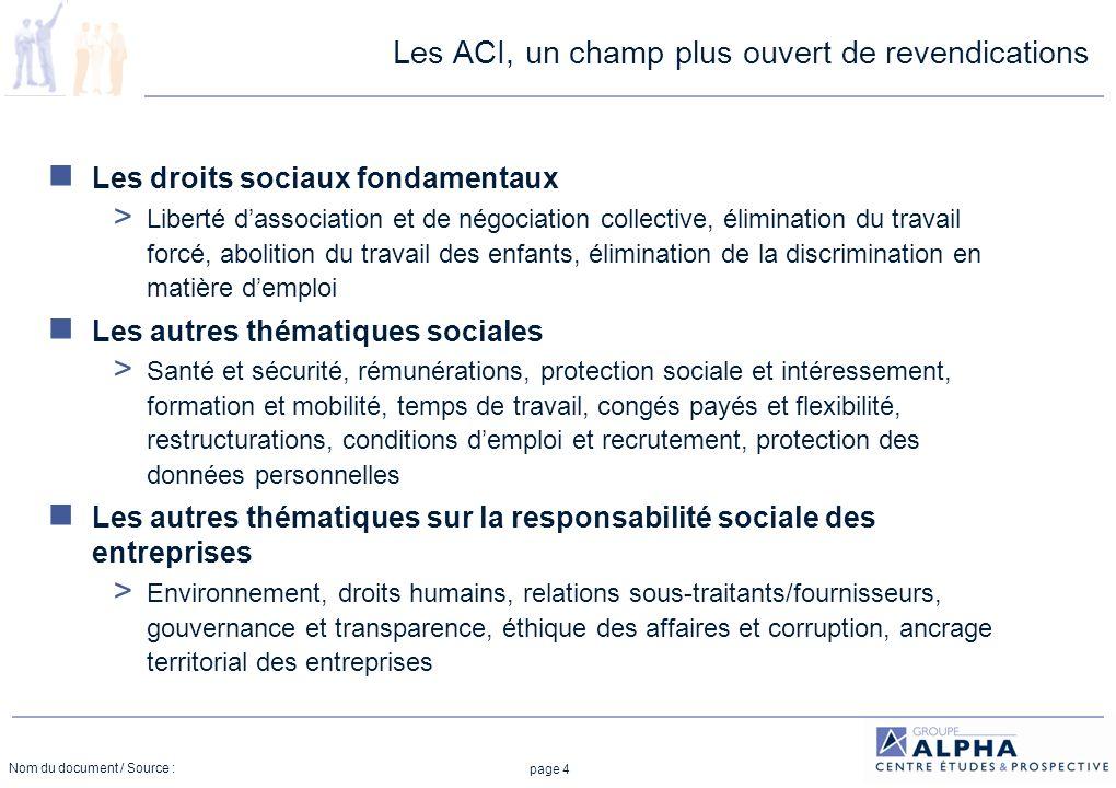 Nom du document / Source : page 5 Les ACI, linnovation en matière deffectivité des engagements Comment dépasser la simple communication sur lexistence dun ACI .